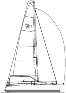 C31 piano velico